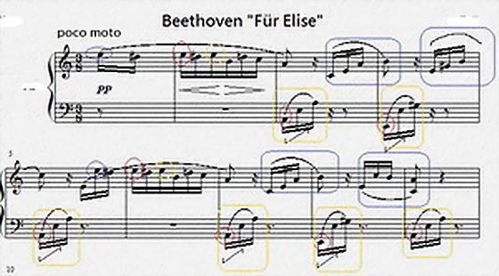 贝多芬弹钢琴的故事
